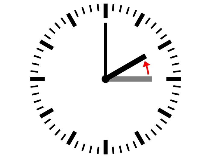 Uhr mit Darstellung Umstellung Winterzeit 2017