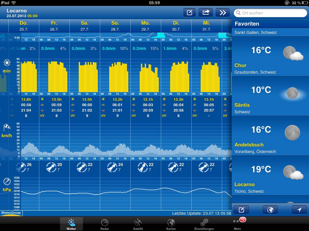 Ipad Wetter App